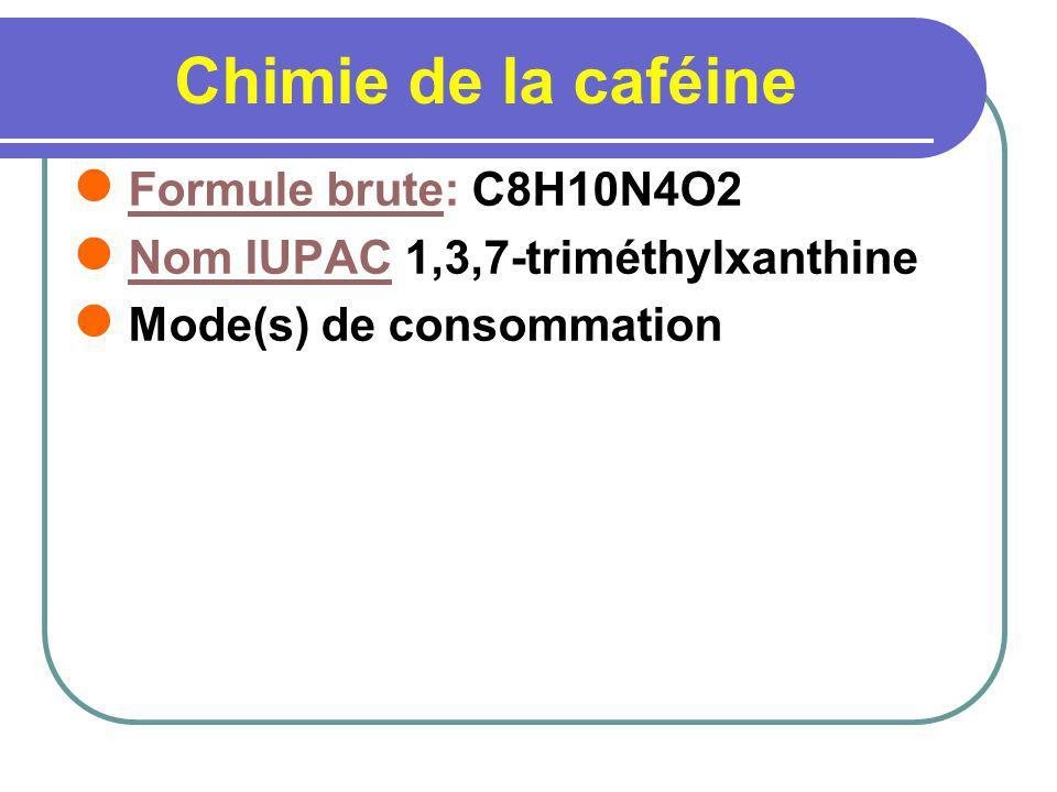 Chimie de la caféine Formule brute: C8H10N4O2Formule brute Nom IUPAC 1,3,7-triméthylxanthineNom IUPAC Mode(s) de consommation