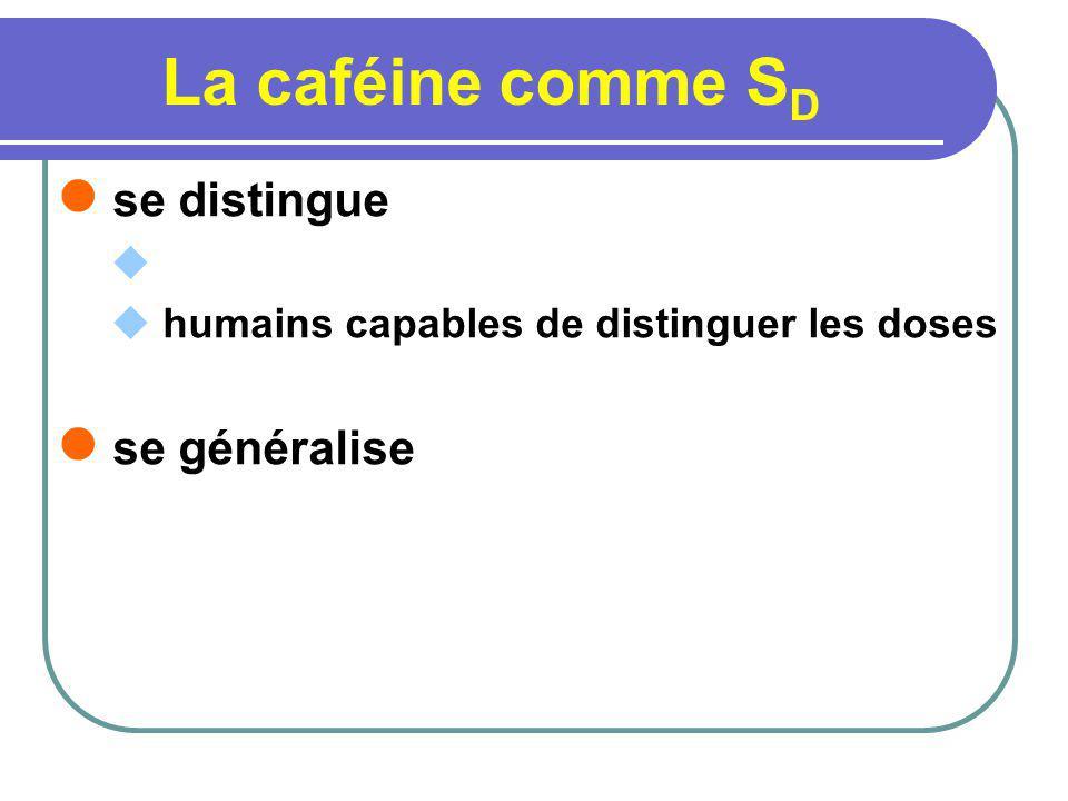 La caféine comme S D se distingue humains capables de distinguer les doses se généralise
