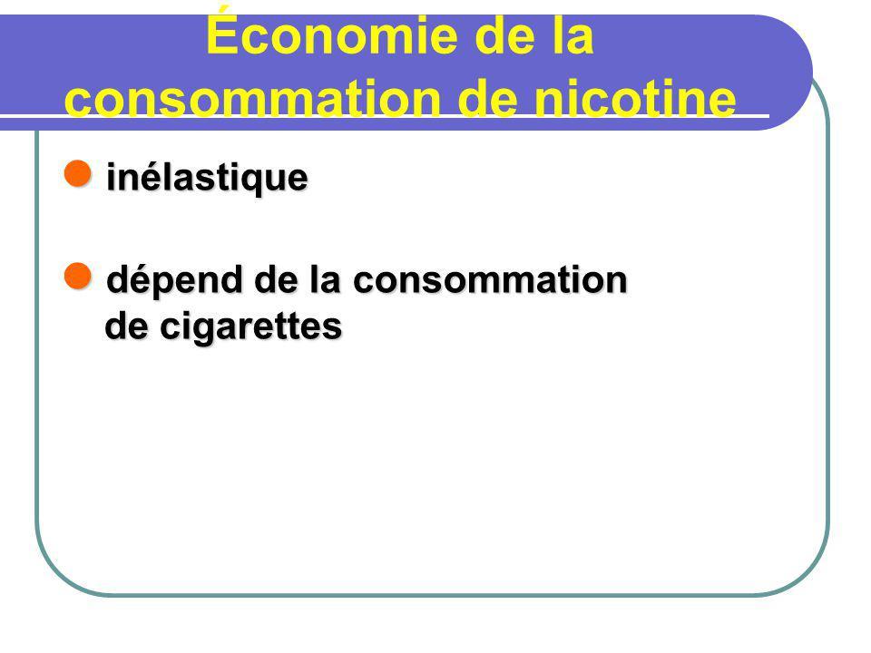 Économie de la consommation de nicotine inélastique inélastique dépend de la consommation de cigarettes dépend de la consommation de cigarettes