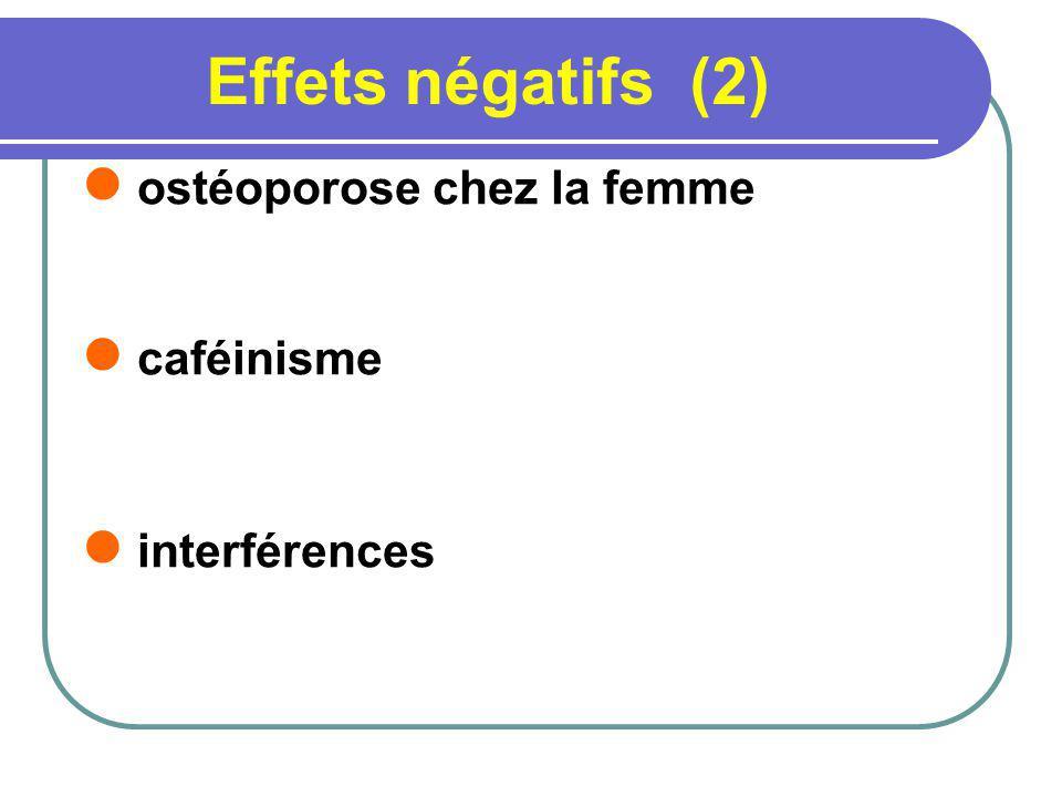 Effets négatifs (2) ostéoporose chez la femme caféinisme interférences