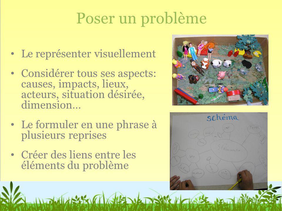 Poser un problème Le représenter visuellement Considérer tous ses aspects: causes, impacts, lieux, acteurs, situation désirée, dimension… Le formuler