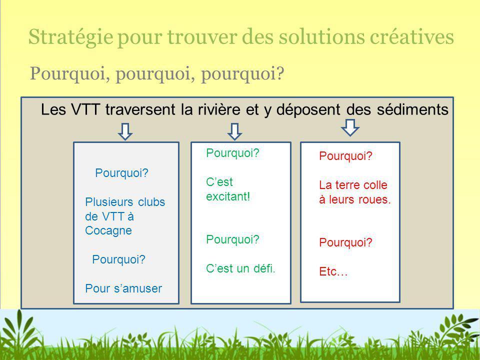 Stratégie pour trouver des solutions créatives Pourquoi, pourquoi, pourquoi? Les VTT traversent la rivière et y déposent des sédiments Pourquoi? Plusi