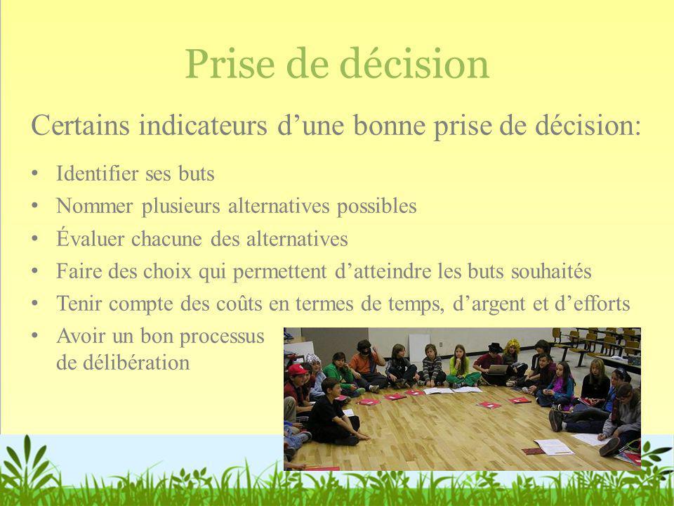 Prise de décision Certains indicateurs dune bonne prise de décision: Identifier ses buts Nommer plusieurs alternatives possibles Évaluer chacune des a