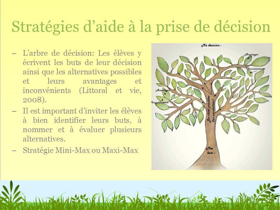 Stratégies daide à la prise de décision – Larbre de décision: Les élèves y écrivent les buts de leur décision ainsi que les alternatives possibles et