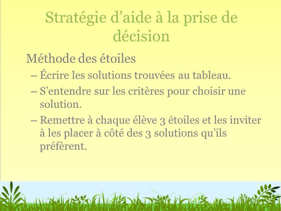 Stratégie daide à la prise de décision Méthode des étoiles – Écrire les solutions trouvées au tableau. – Sentendre sur les critères pour choisir une s