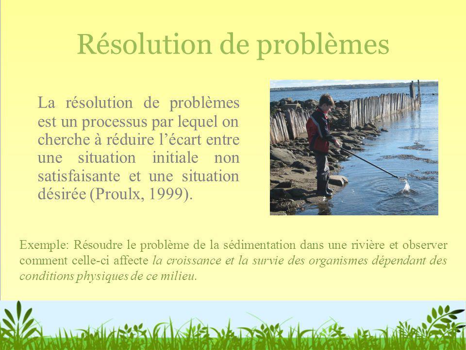 Résolution de problèmes Repérer un problème Poser (représenter) le problème Formuler des solutions innovatrices Choisir une solution Planifier laction Agir Évaluer laction et le processus vécu Source: Treffinger, 1995.