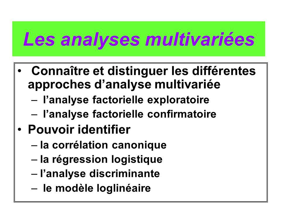 Du modèle linéaire pour une variable dépendante à celui pour plusieurs variables dépendantes ANOVA Régression