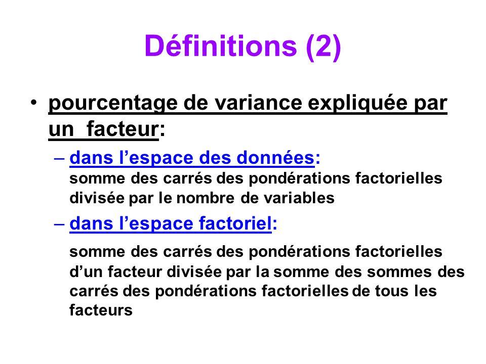 Étapes de lanalyse factorielle 1.Extraction selon lune de plusieurs méthodes 2.Détermination du nombre de facteurs selon les racines propres (>1.0) selon le nombre (graphique Scree) 3.Rotation de la solution Varimax (orthogonalité) Oblique et autre (non-orthogonalité) 4.Interprétation des facteurs