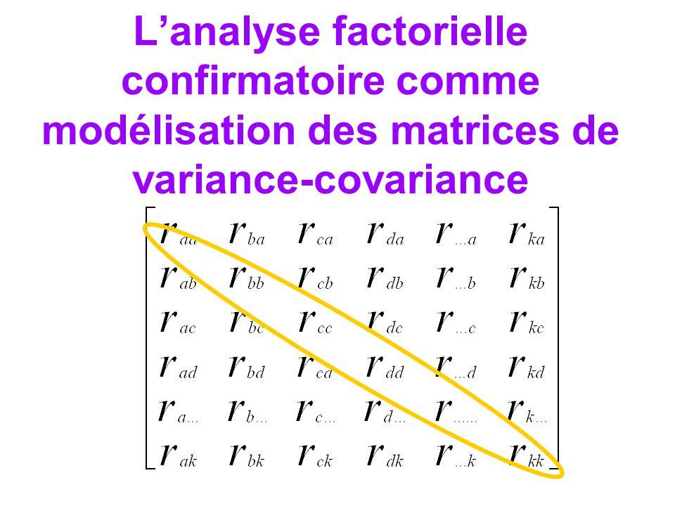 Il y a deux modèles de structure des données en analyse factorielle confirmatoire Le modèle métriqueet le modèle causal Y Fact.