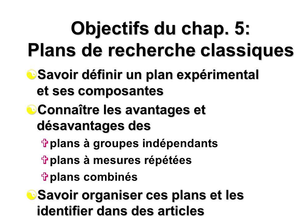 Objectifs du chap. 5: Plans de recherche classiques Savoir définir un plan expérimental et ses composantes Savoir définir un plan expérimental et ses