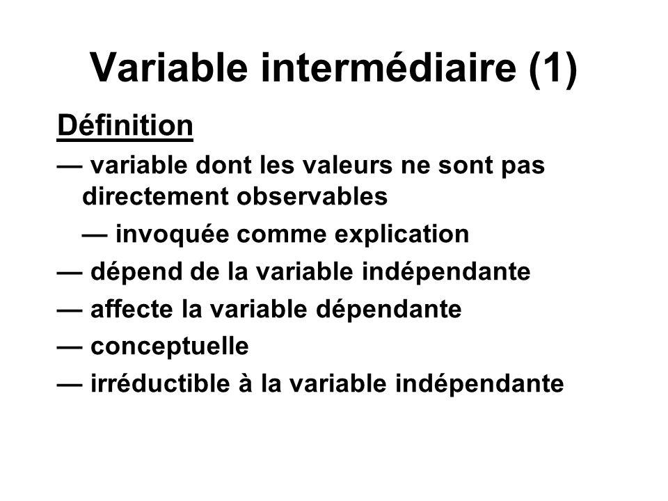 Variable intermédiaire (1) Définition variable dont les valeurs ne sont pas directement observables invoquée comme explication dépend de la variable i