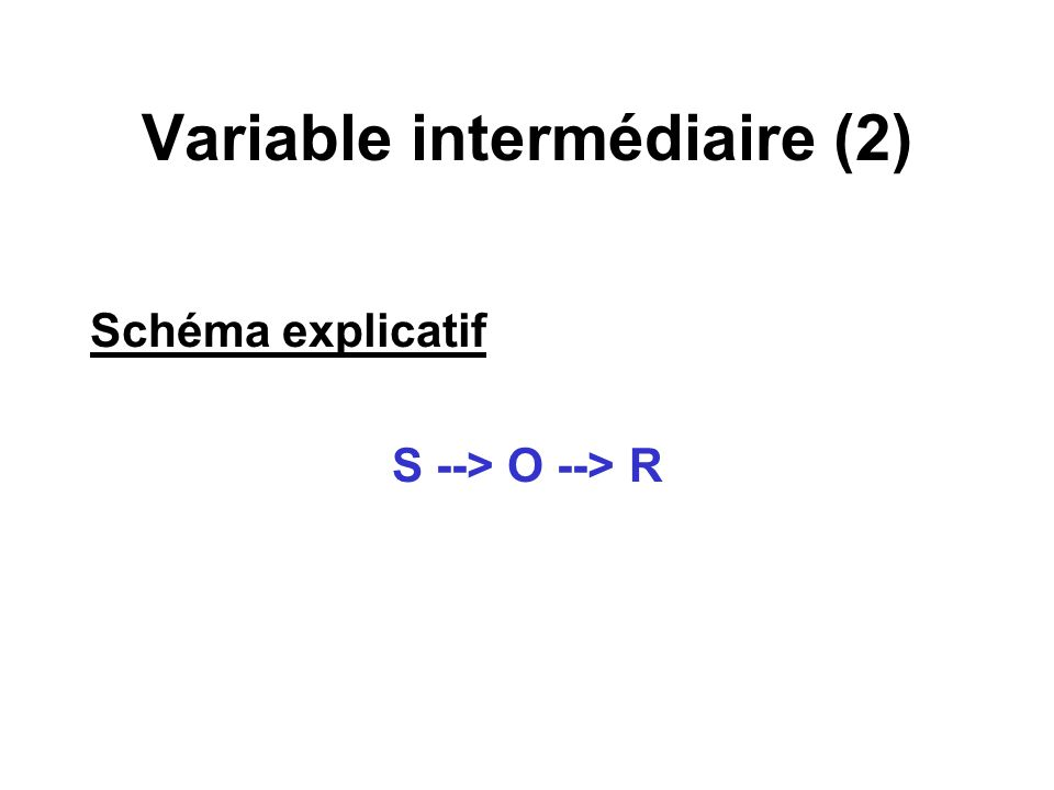 Variable intermédiaire (2) Schéma explicatif S --> O --> R