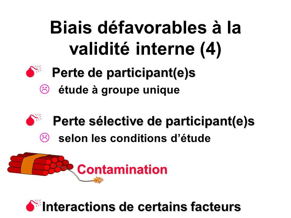 Biais défavorables à la validité interne (4) Perte de participant(e)s Perte de participant(e)s étude à groupe unique Perte sélective de participant(e)