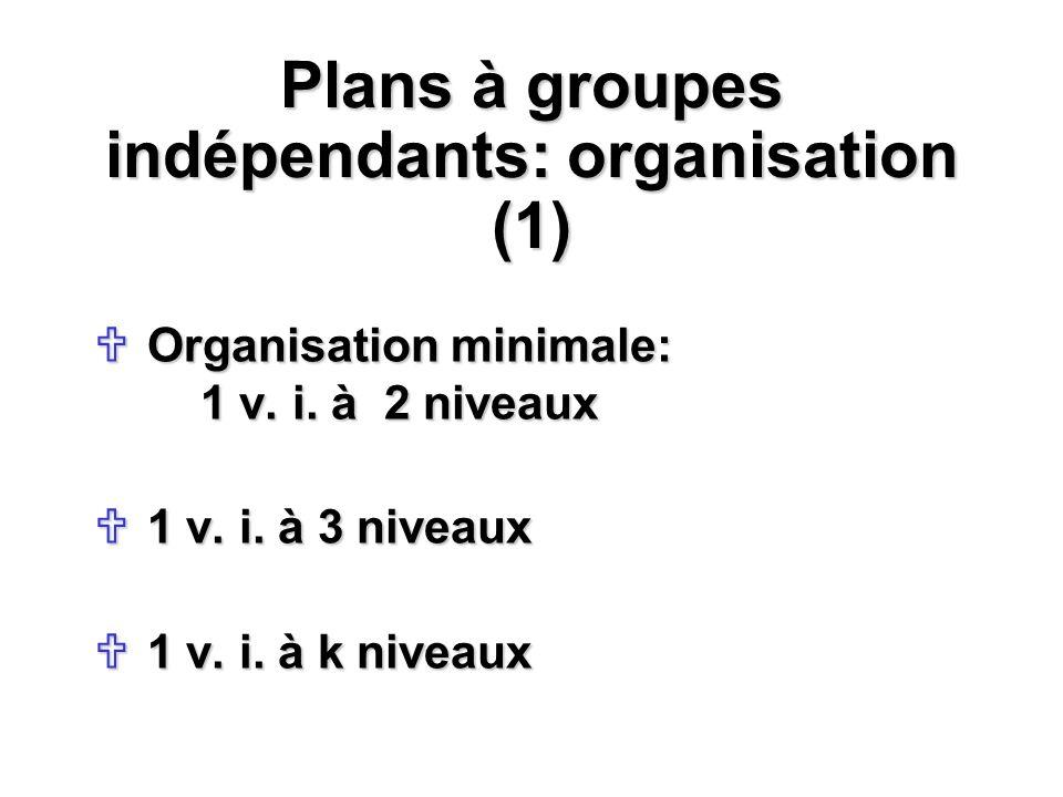 Plans à groupes indépendants: organisation (1) Organisation minimale: 1 v. i. à 2 niveaux Organisation minimale: 1 v. i. à 2 niveaux 1 v. i. à 3 nivea