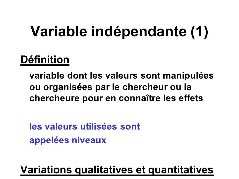 Plans à groupes indépendants: notion particulière Condition témoin /Groupe de contrôle /Condition placebo situation où les sujets sont soumis à tout ce que contient la procédure expérimentale à lexclusion de la variable indépendante niveau 0 de la v.i.