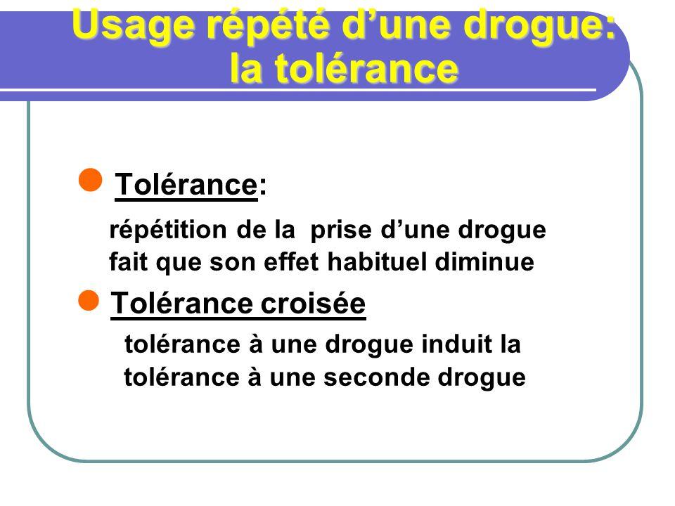 Usage répété dune drogue: la tolérance Tolérance: répétition de la prise dune drogue fait que son effet habituel diminue Tolérance croisée tolérance à une drogue induit la tolérance à une seconde drogue
