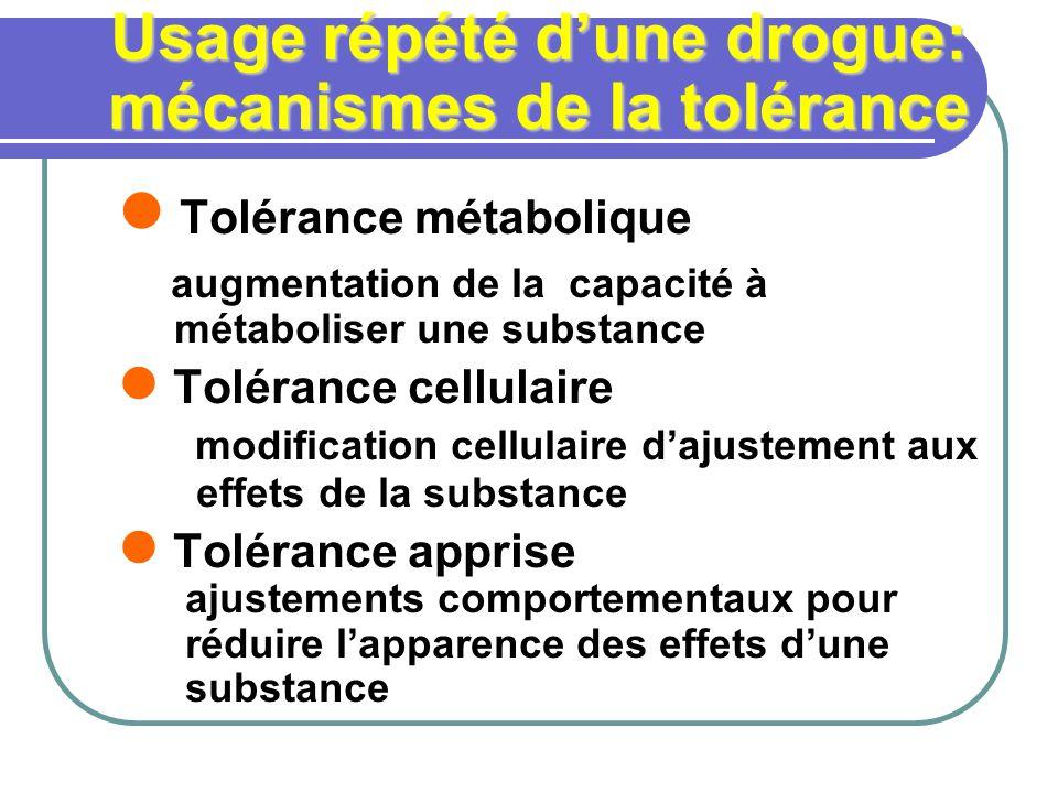 Usage répété dune drogue: mécanismes de la tolérance Tolérance métabolique augmentation de la capacité à métaboliser une substance Tolérance cellulaire modification cellulaire dajustement aux effets de la substance Tolérance apprise ajustements comportementaux pour réduire lapparence des effets dune substance