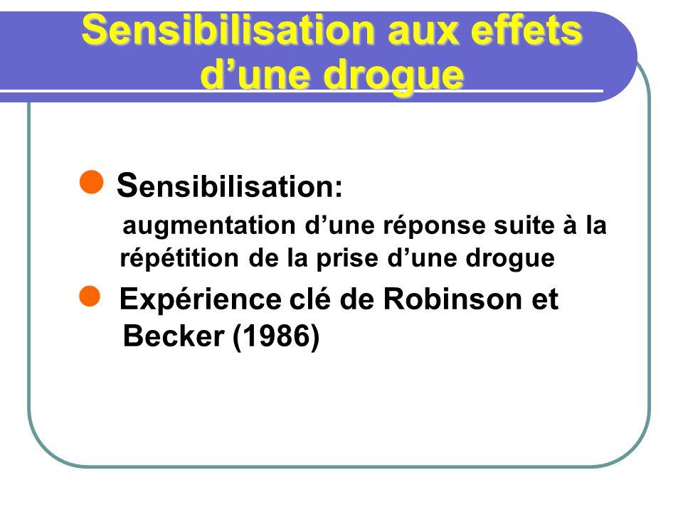 Sensibilisation aux effets dune drogue S ensibilisation: augmentation dune réponse suite à la répétition de la prise dune drogue Expérience clé de Robinson et Becker (1986)