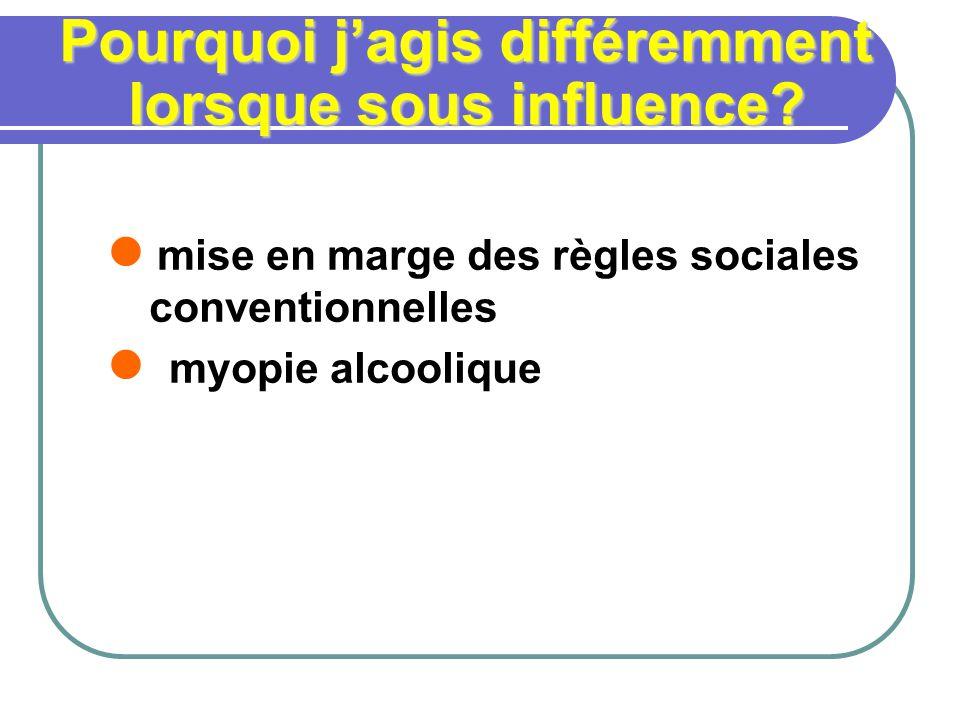 Pourquoi jagis différemment lorsque sous influence? mise en marge des règles sociales conventionnelles myopie alcoolique
