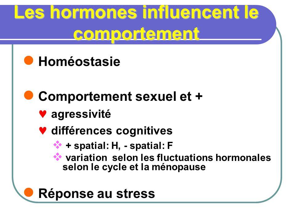 Les hormones influencent le comportement Homéostasie Comportement sexuel et + agressivité différences cognitives + spatial: H, - spatial: F variation selon les fluctuations hormonales selon le cycle et la ménopause Réponse au stress