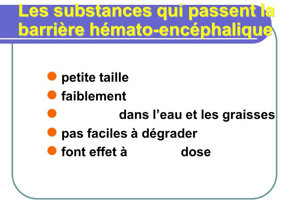 Les substances qui passent la barrière hémato-encéphalique petite taille faiblement dans leau et les graisses pas faciles à dégrader font effet à dose