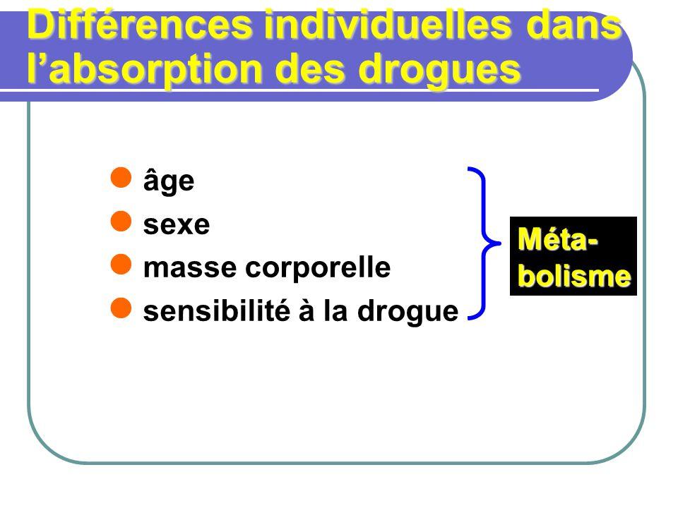 Différences individuelles dans labsorption des drogues âge sexe masse corporelle sensibilité à la drogue Méta-bolisme