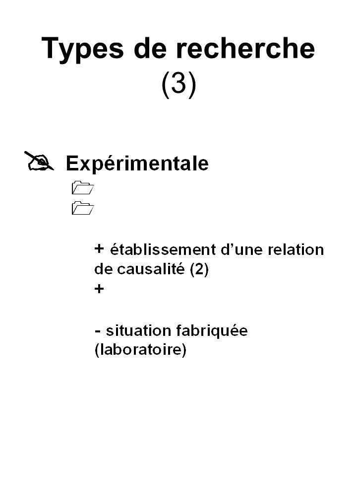Définitions supplémentaires (2) Validité externe
