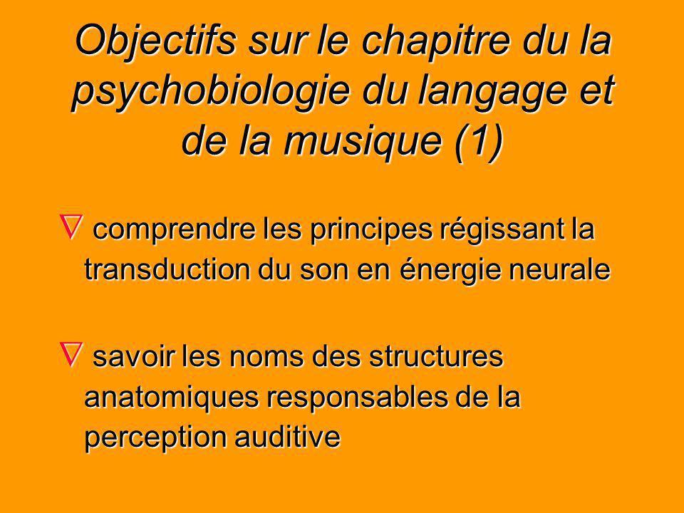 Objectifs sur le chapitre du la psychobiologie du langage et de la musique (1) comprendre les principes régissant la transduction du son en énergie ne