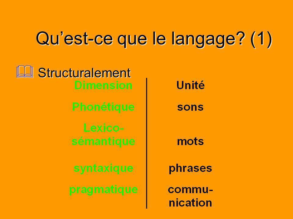 Quest-ce que le langage? (1) Structuralement Structuralement