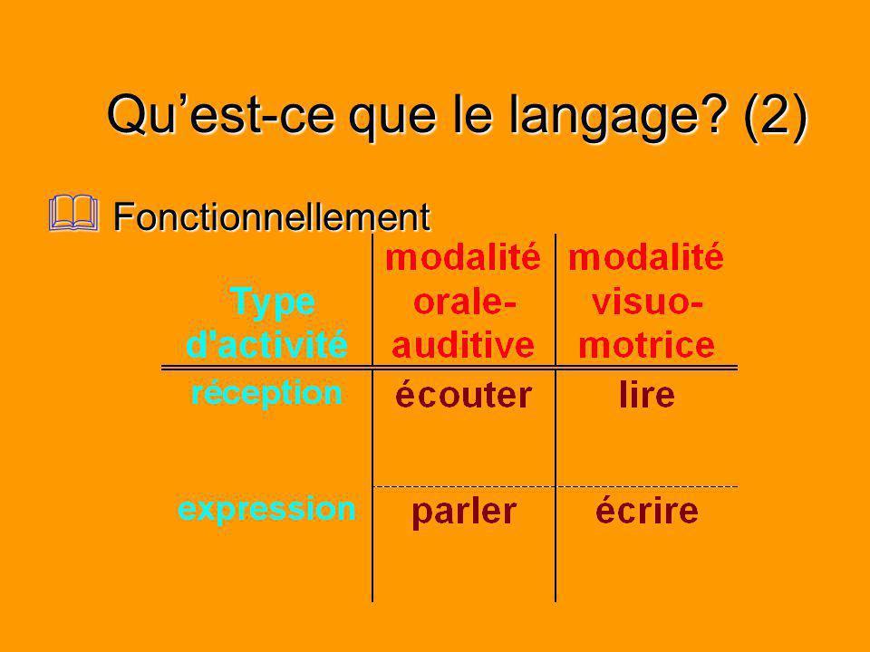 Quest-ce que le langage? (2) Fonctionnellement Fonctionnellement