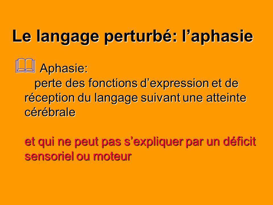 Le langage perturbé: laphasie Aphasie: perte des fonctions dexpression et de réception du langage suivant une atteinte cérébrale et qui ne peut pas se