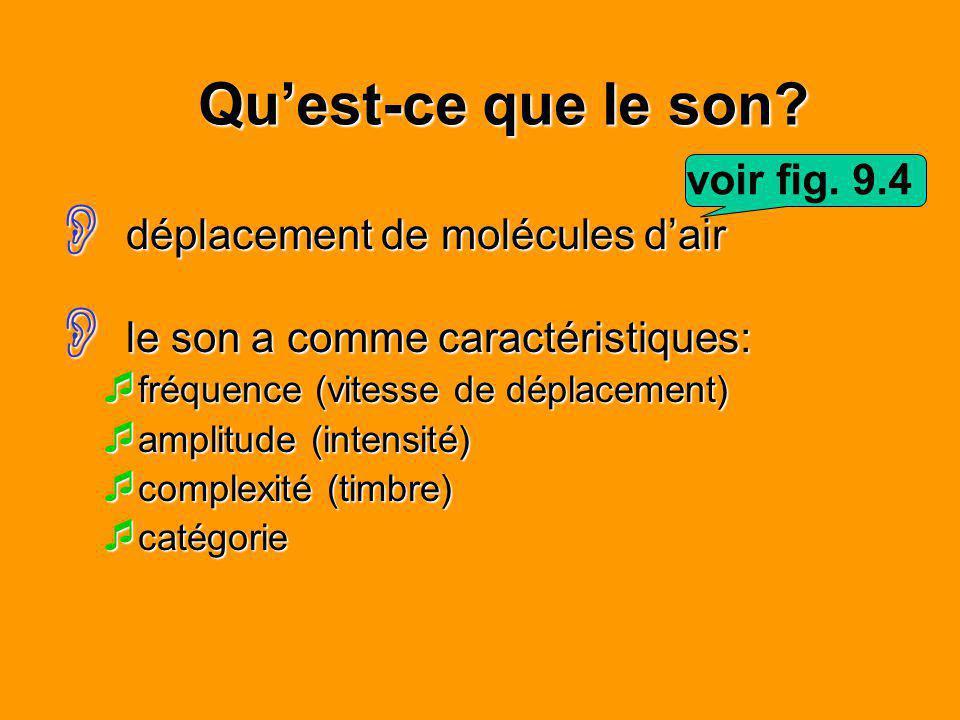 Quest-ce que le son? déplacement de molécules dair déplacement de molécules dair le son a comme caractéristiques: le son a comme caractéristiques: fré