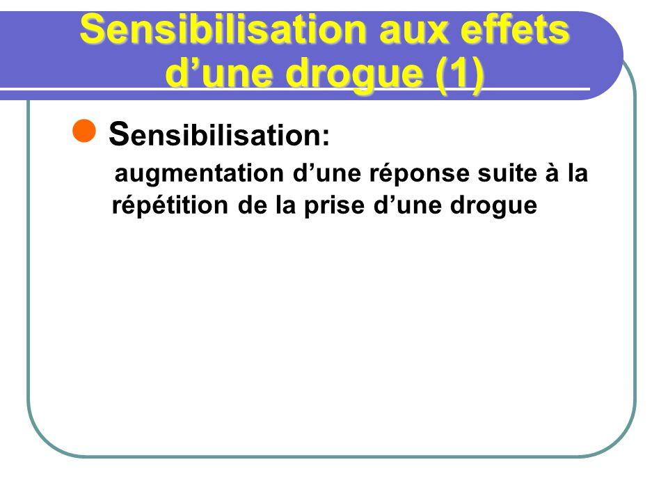 Sensibilisation aux effets dune drogue (1) S ensibilisation: augmentation dune réponse suite à la répétition de la prise dune drogue