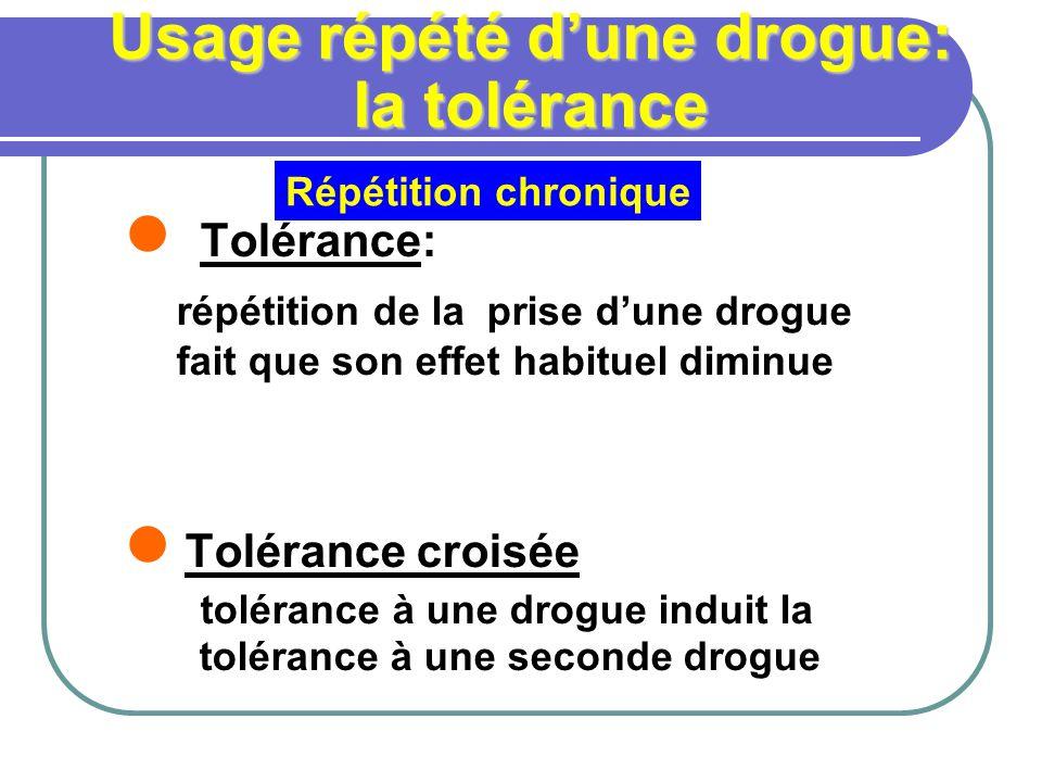 Usage répété dune drogue: la tolérance Tolérance: répétition de la prise dune drogue fait que son effet habituel diminue Tolérance croisée tolérance à