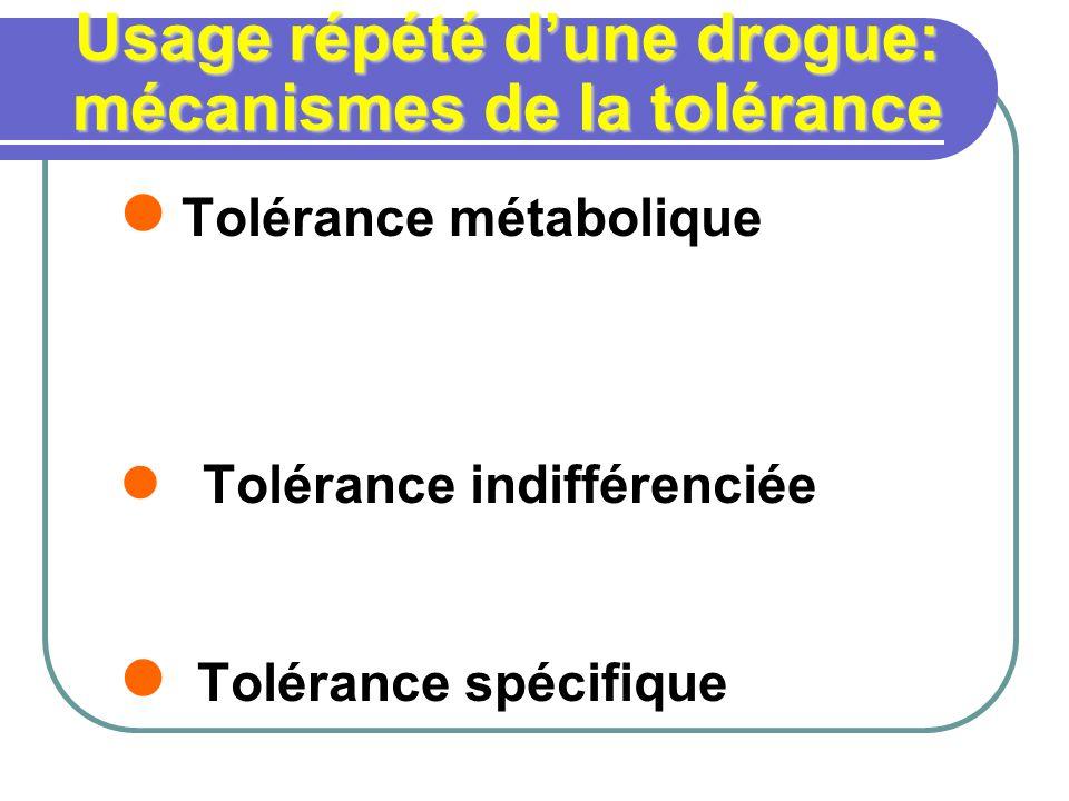 Usage répété dune drogue: mécanismes de la tolérance Tolérance métabolique Tolérance indifférenciée Tolérance spécifique