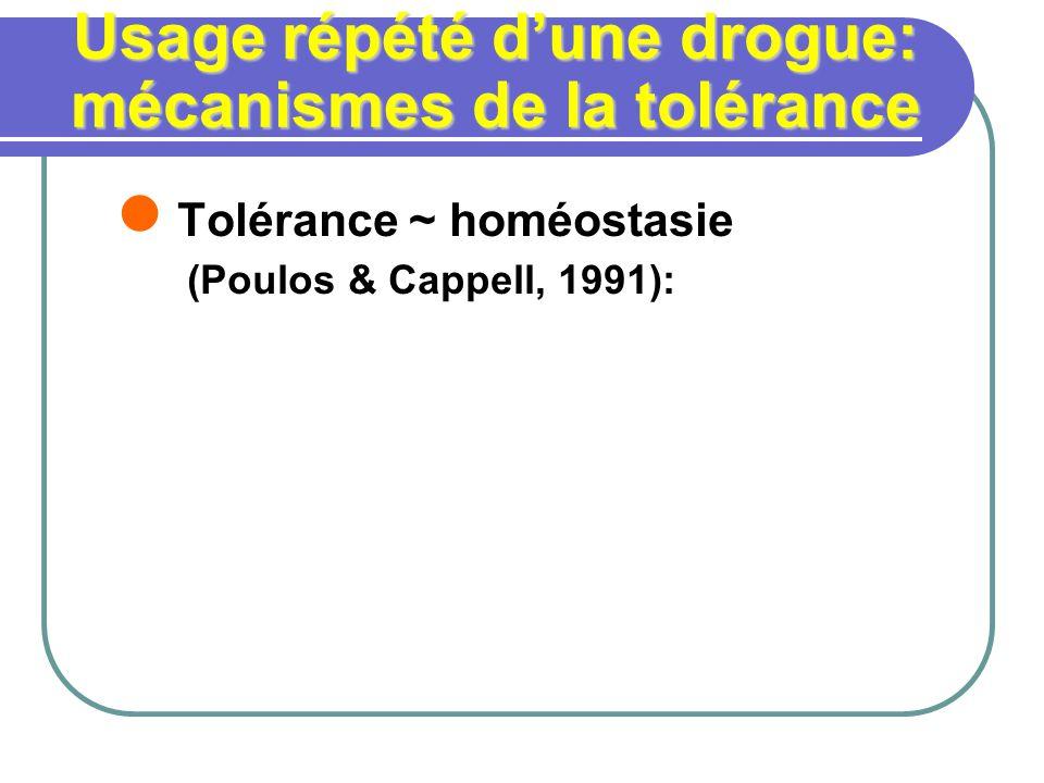 Usage répété dune drogue: mécanismes de la tolérance Tolérance ~ homéostasie (Poulos & Cappell, 1991):