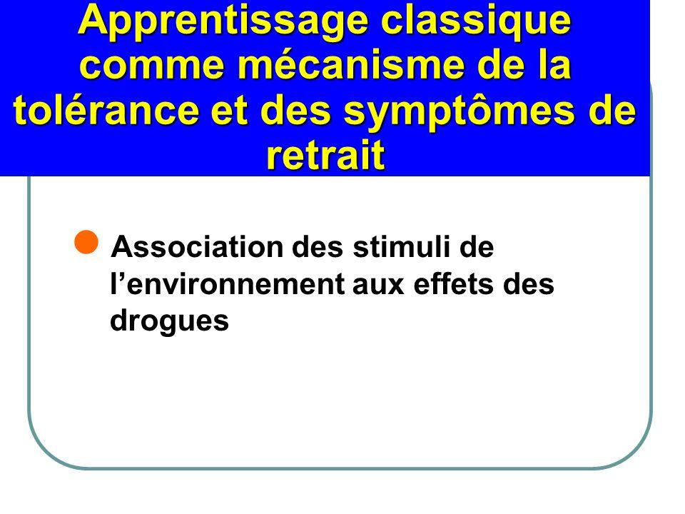 Apprentissage classique comme mécanisme de la tolérance et des symptômes de retrait Association des stimuli de lenvironnement aux effets des drogues