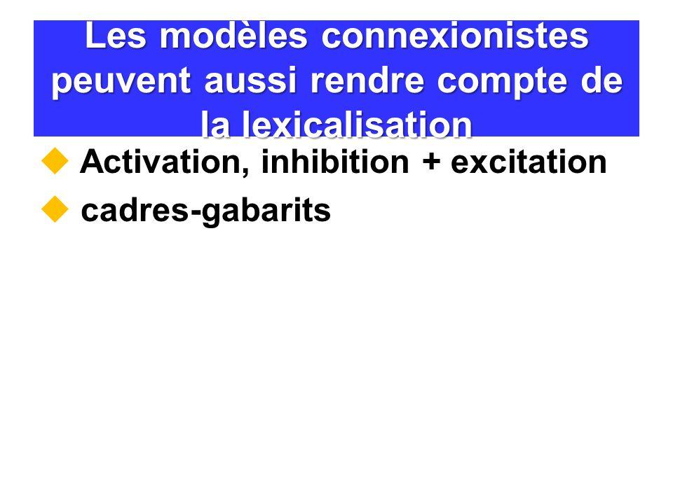 Les modèles connexionistes peuvent aussi rendre compte de la lexicalisation Activation, inhibition + excitation cadres-gabarits