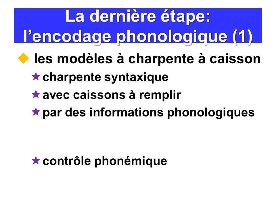 La dernière étape: lencodage phonologique (1) les modèles à charpente à caisson charpente syntaxique avec caissons à remplir par des informations phon