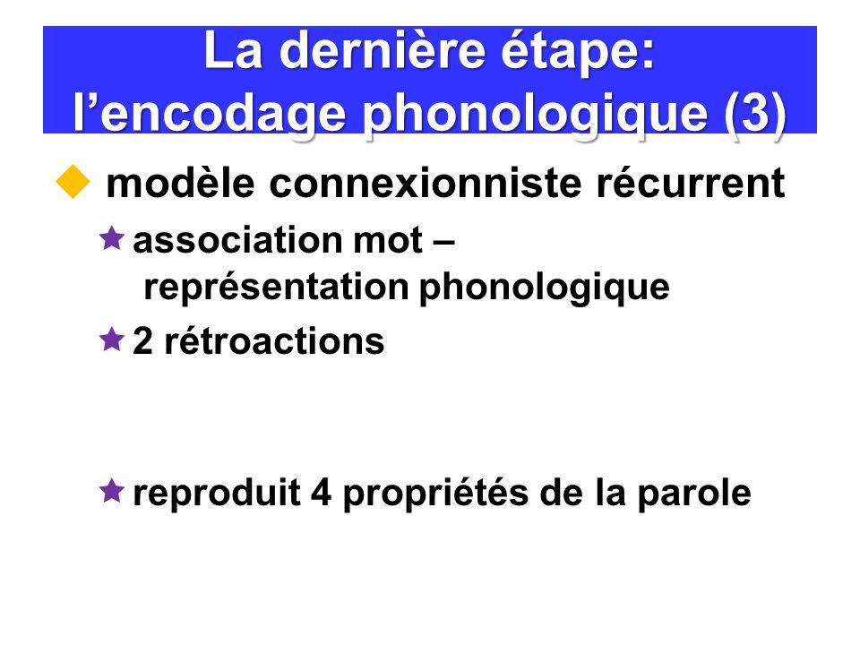 La dernière étape: lencodage phonologique (3) modèle connexionniste récurrent association mot – représentation phonologique 2 rétroactions reproduit 4