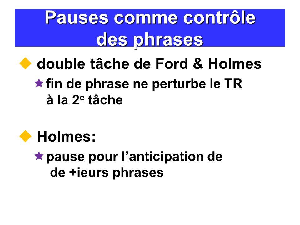Pauses comme contrôle des phrases double tâche de Ford & Holmes fin de phrase ne perturbe le TR à la 2 e tâche Holmes: pause pour lanticipation de de