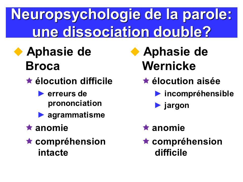 Neuropsychologie de la parole: une dissociation double? Aphasie de Broca élocution difficile erreurs de prononciation agrammatisme anomie compréhensio