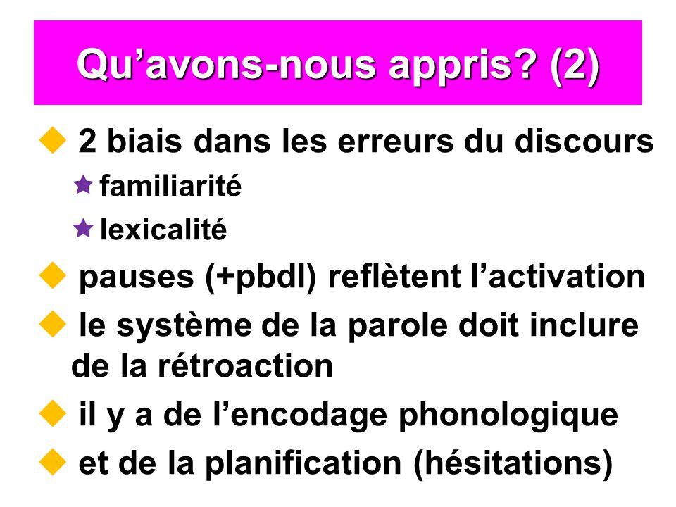 Quavons-nous appris? (2) 2 biais dans les erreurs du discours familiarité lexicalité pauses (+pbdl) reflètent lactivation le système de la parole doit