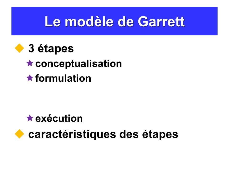 Le modèle de Garrett 3 étapes conceptualisation formulation exécution caractéristiques des étapes