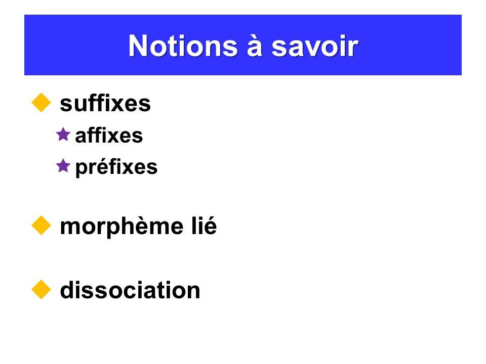 Planification syntaxique MO: regard quand quoi Agencement des mots plusieurs facteurs et interactions « donné » précède le « nouveau »