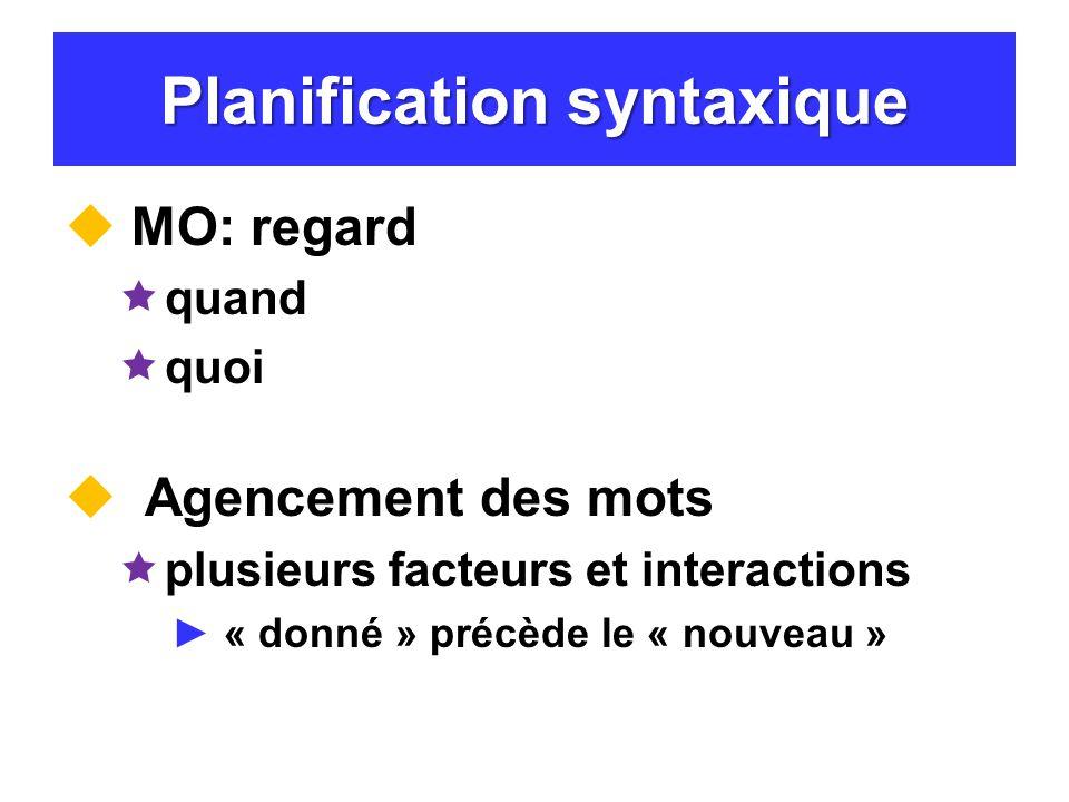 La dernière étape: lencodage phonologique (3) modèle connexionniste récurrent association mot – représentation phonologique 2 rétroactions reproduit 4 propriétés de la parole