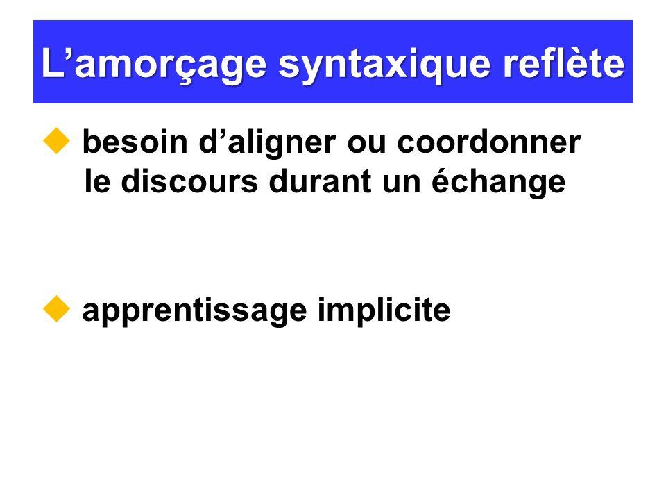 Lamorçage syntaxique reflète besoin daligner ou coordonner le discours durant un échange apprentissage implicite