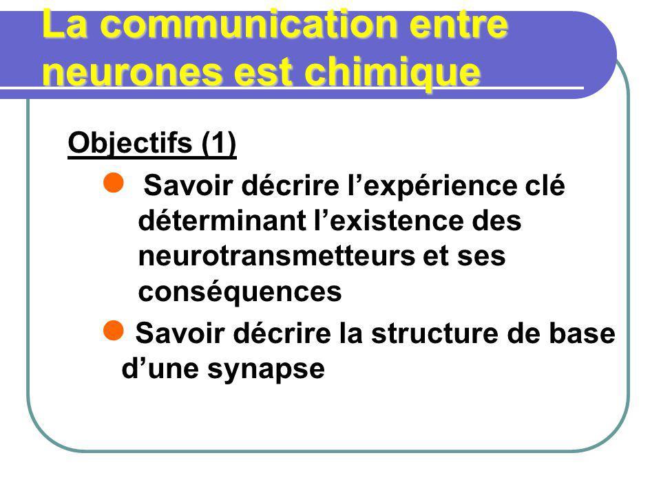 La communication entre neurones est chimique Objectifs (1) Savoir décrire lexpérience clé déterminant lexistence des neurotransmetteurs et ses conséquences Savoir décrire la structure de base dune synapse
