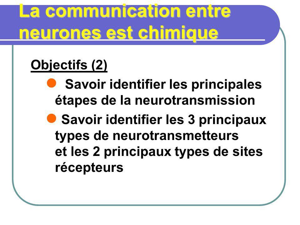 La communication entre neurones est chimique Objectifs (2) Savoir identifier les principales étapes de la neurotransmission Savoir identifier les 3 principaux types de neurotransmetteurs et les 2 principaux types de sites récepteurs