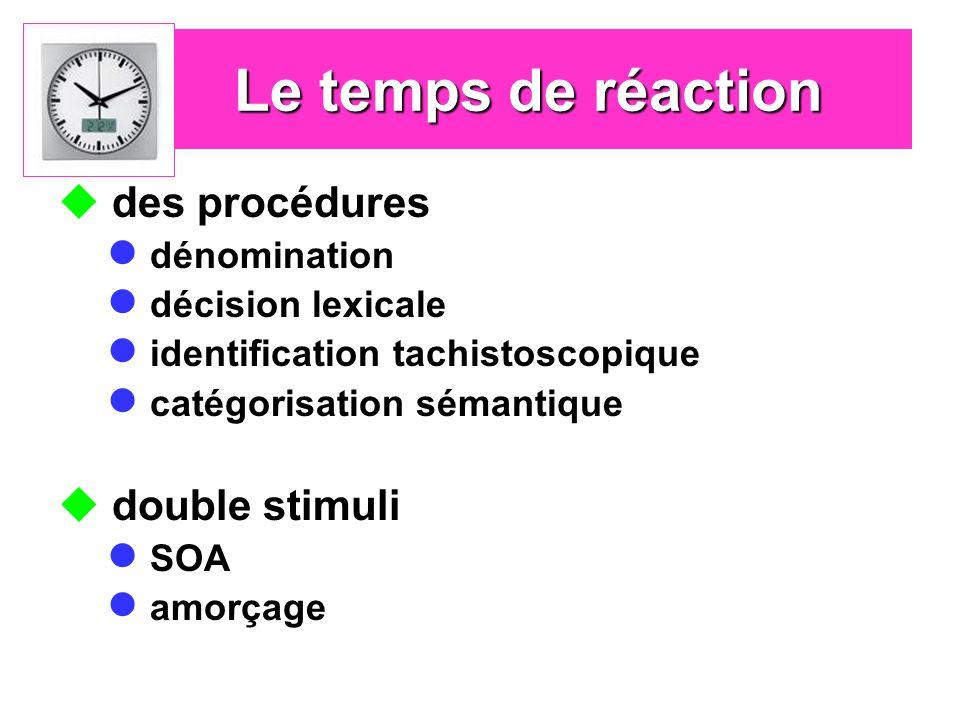 Le temps de réaction des procédures dénomination décision lexicale identification tachistoscopique catégorisation sémantique double stimuli SOA amorçage
